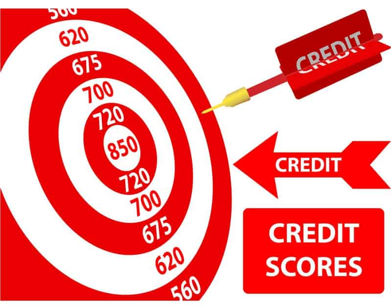 Fast Credit Repair and Rebuild